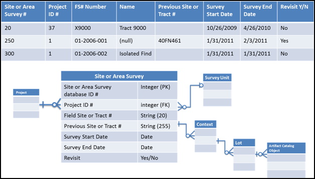 dating site data model To search this database, choose refrigerator or freezer and a brand name from the pull-down list then type in a model number.